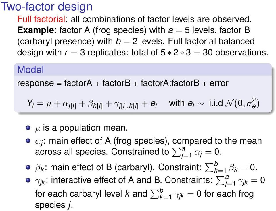 Outline  Design and Model ANOVA table and F test Meaning of