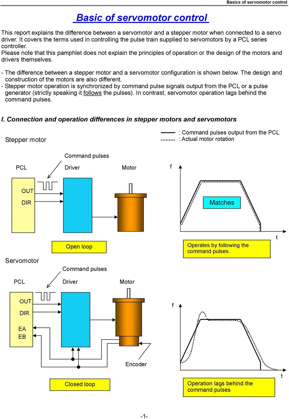 Please note that this pamphlet does not explain the principles of operation or the design of. 4 II. Advantages and disadvantages of stepper motors ...