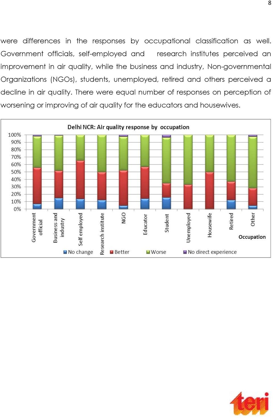 business and industry, Non-governmental Organizations (NGOs), students, unemployed, retired and others perceived