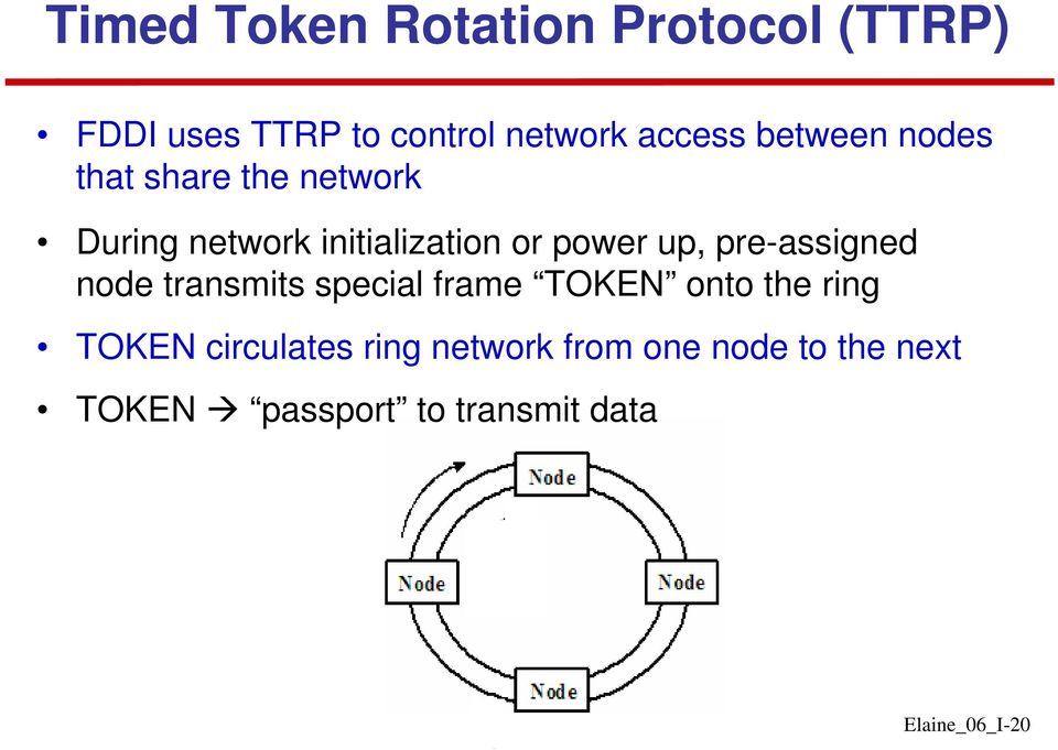 pre-assigned node transmits special frame TOKEN onto the ring TOKEN circulates