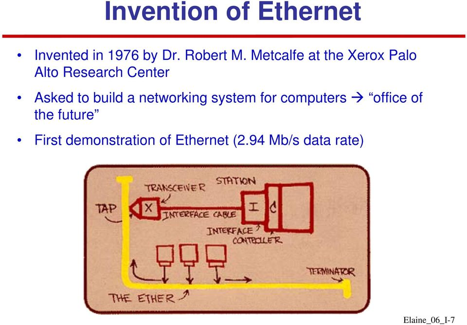 build a networking system for computers office of the future