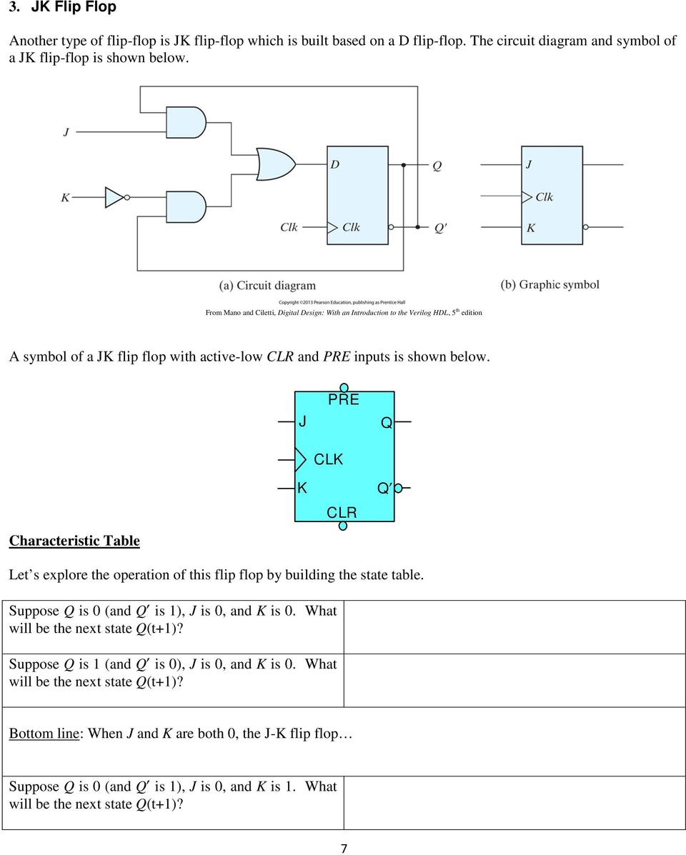Lesson 12 Sequential Circuits Flip Flops Pdf D Ff Circuit Diagram Suppose Is 0 And 1 J K