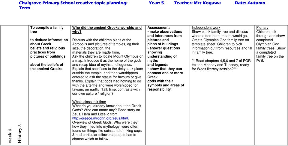 Chalgrove Primary School Creative Topic Planning Year 5