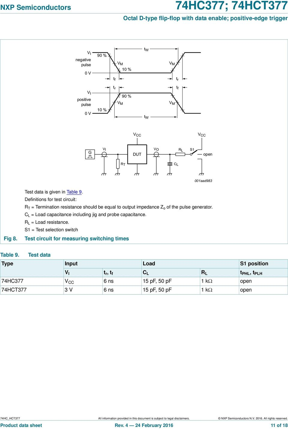 C L = Load capacitance including jig and probe capacitance. R L = Load resistance. S1 = Test selection switch Fig 8.
