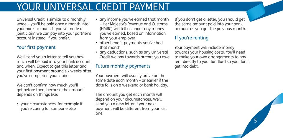 Your first payment We ll send you a letter to tell you how much will be paid into your bank account and when.