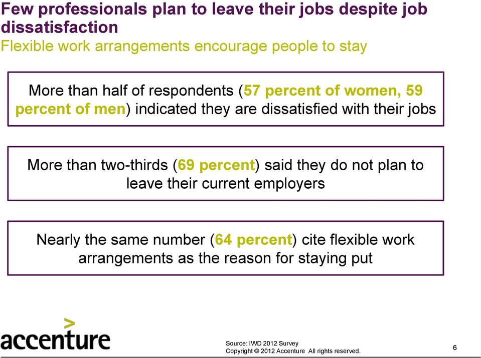 dissatisfied with their jobs More than two-thirds (69 percent) said they do not plan to leave their current