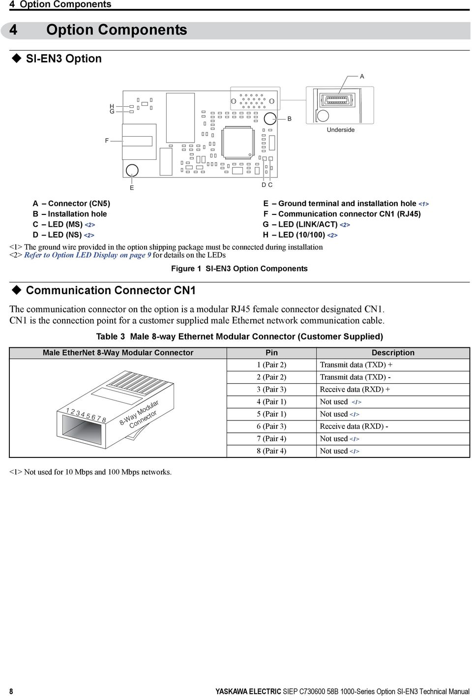 Yaskawa Ac Drive 1000 Series Option Ethernet Ip Technical Manual Pdf 100 Mbps Rj45 Wiring Diagram To Led Display On Page 9 For Details The Leds Communication Connector Cn1 Figure