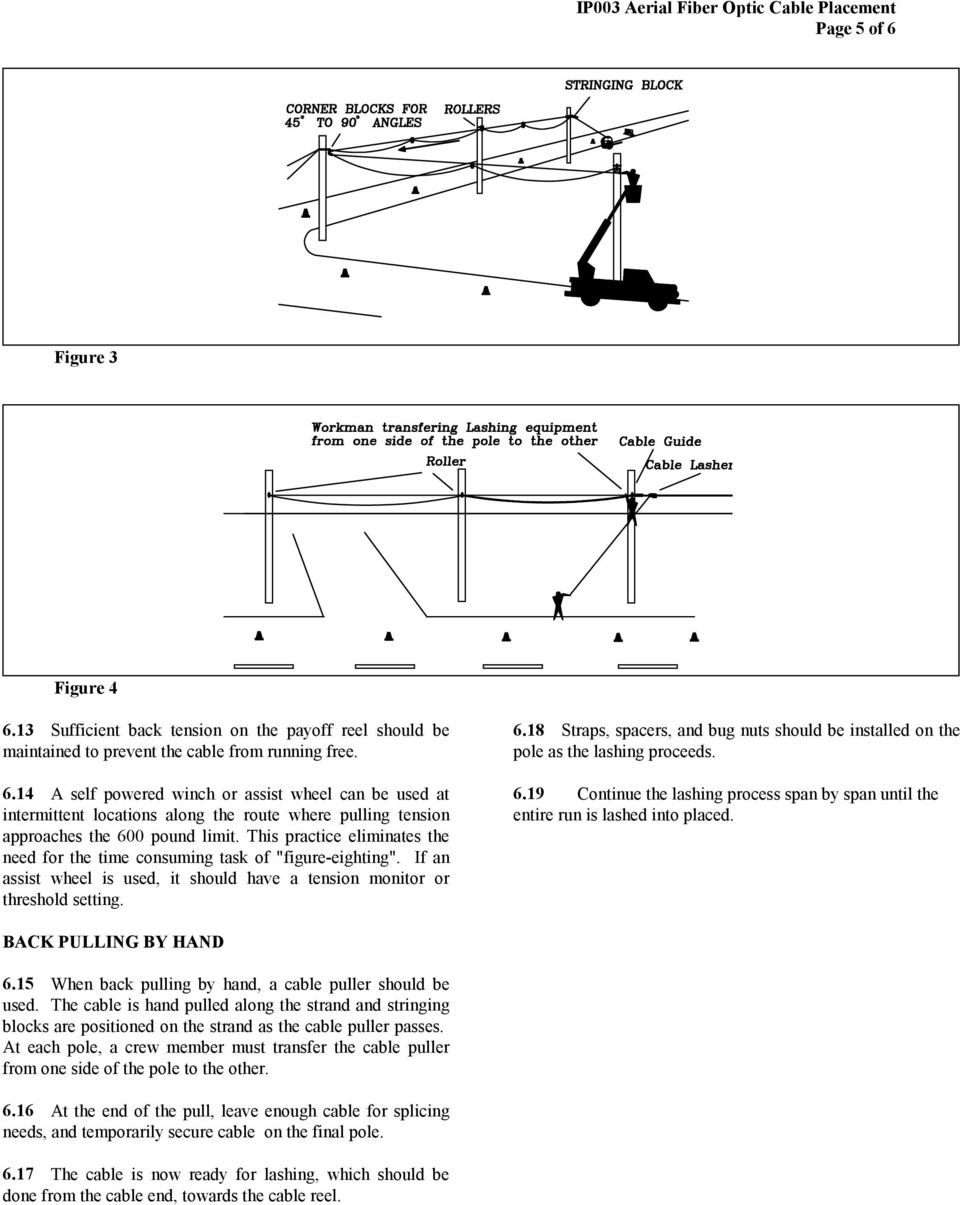 Aerial Fiber Optic Cable Placement Pdf Valley Corner Wire Diagram 18 Straps Spacers And Bug Nuts Should Be Installed On The Pole As