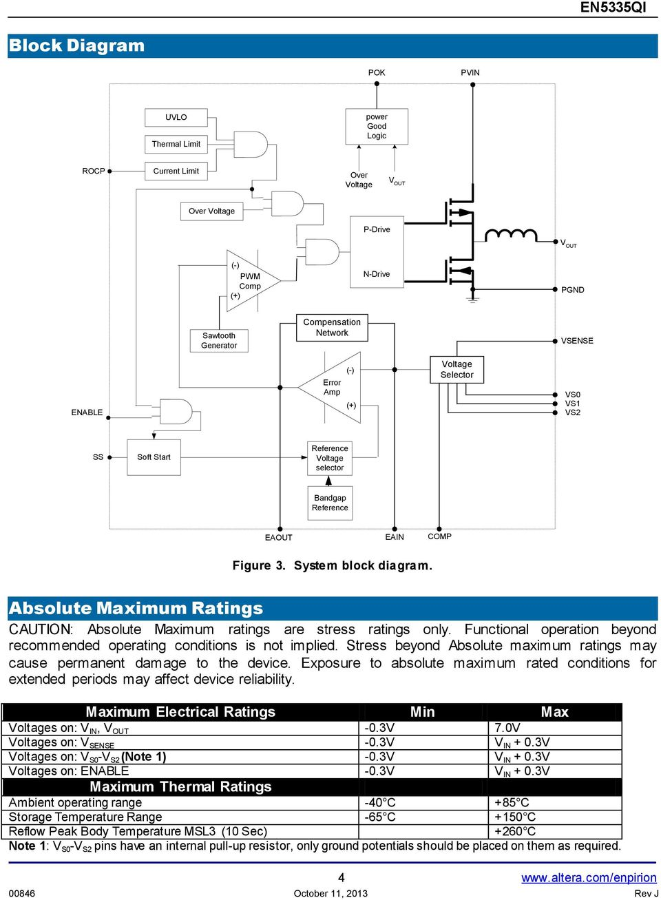 Enpirion Power Datasheet En5335qi 3a Powersoc Voltage Mode Regulated Supply Circuit Diagram Composed Of Ca723c Absolute Maximum Ratings Caution Are Stress Only Functional Operation Beyond