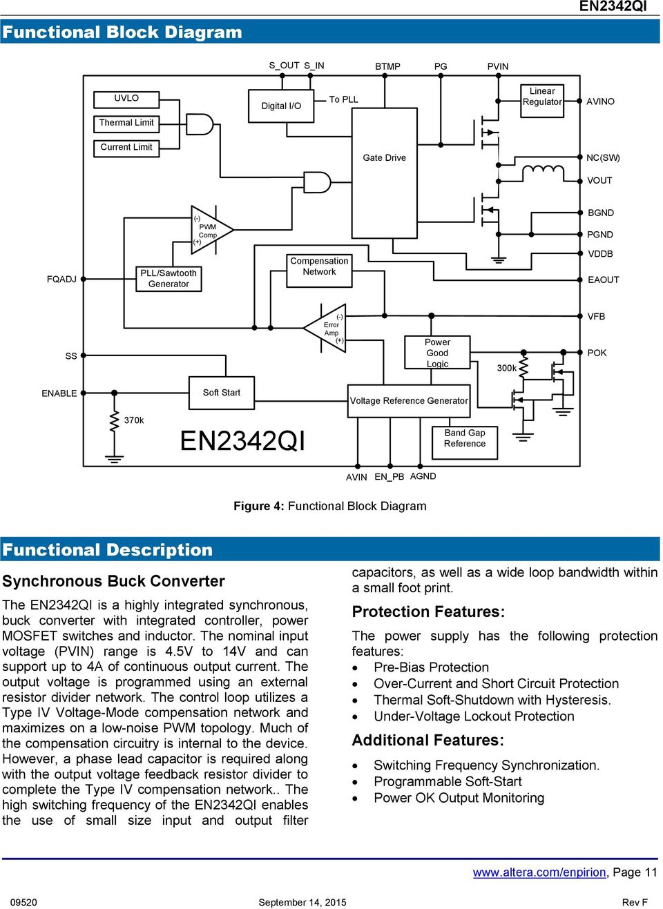 Enpirion Power Datasheet En2342qi 4a Powersoc Voltage Mode Mosfet Switching Short Circuit Protection Need Help Functional Description Synchronous Buck Converter The Is A Highly Integrated With