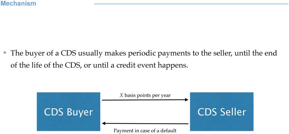 the CDS, or until a credit event happens.