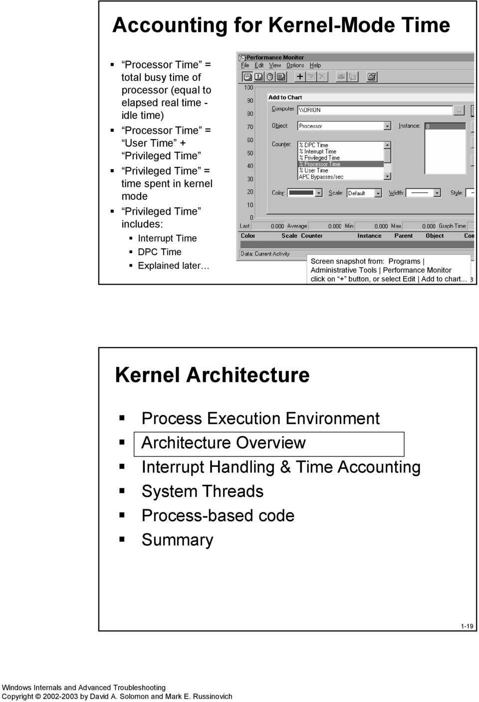 The System (NT Kernel System) process loads the system: what to do A few practical recommendations