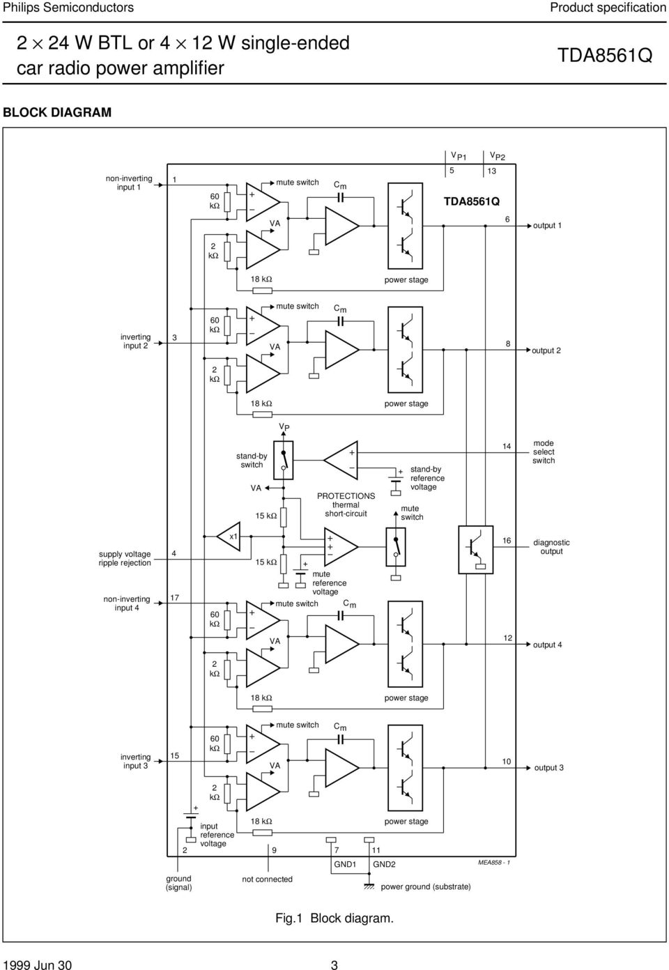 Data Sheet Tda8561q 2 24 W Btl Or 4 12 Single Ended Car Radio Tda1562q Audio Power Amplifier Mono Non Inverting Input 7 X 5 Mute Reference Voltage Switch C M