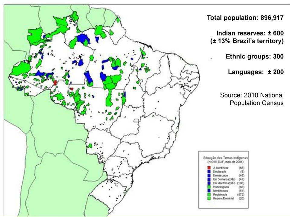(± 13% Brazil s territory) Ethnic groups: 300