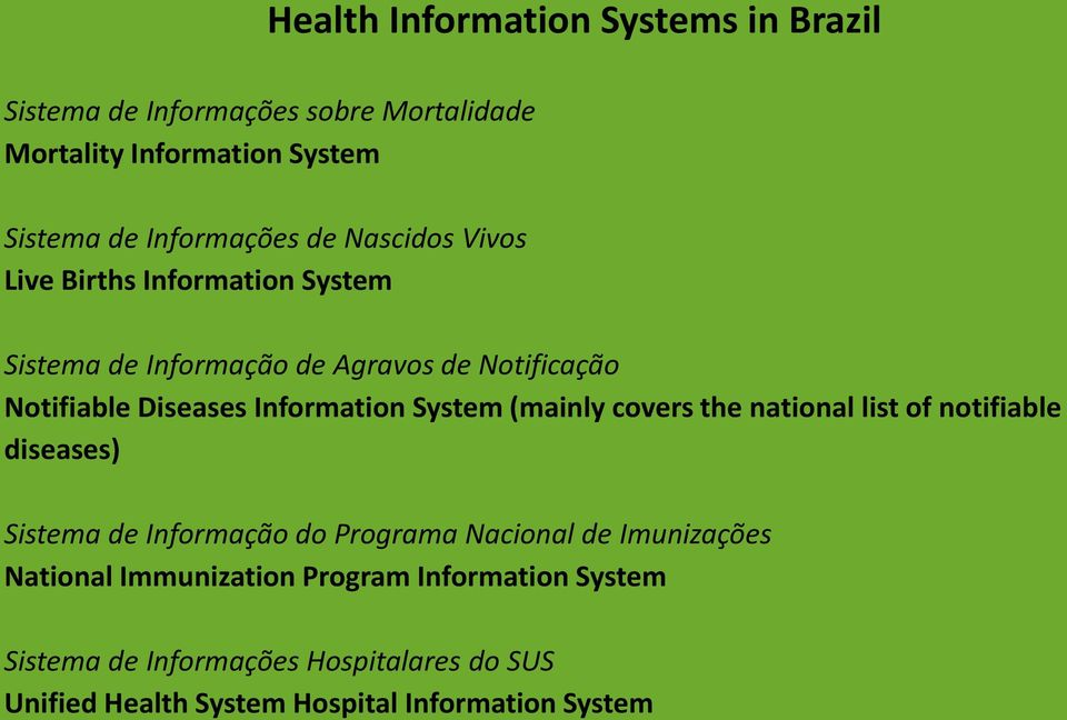System (mainly covers the national list of notifiable diseases) Sistema de Informação do Programa Nacional de Imunizações National