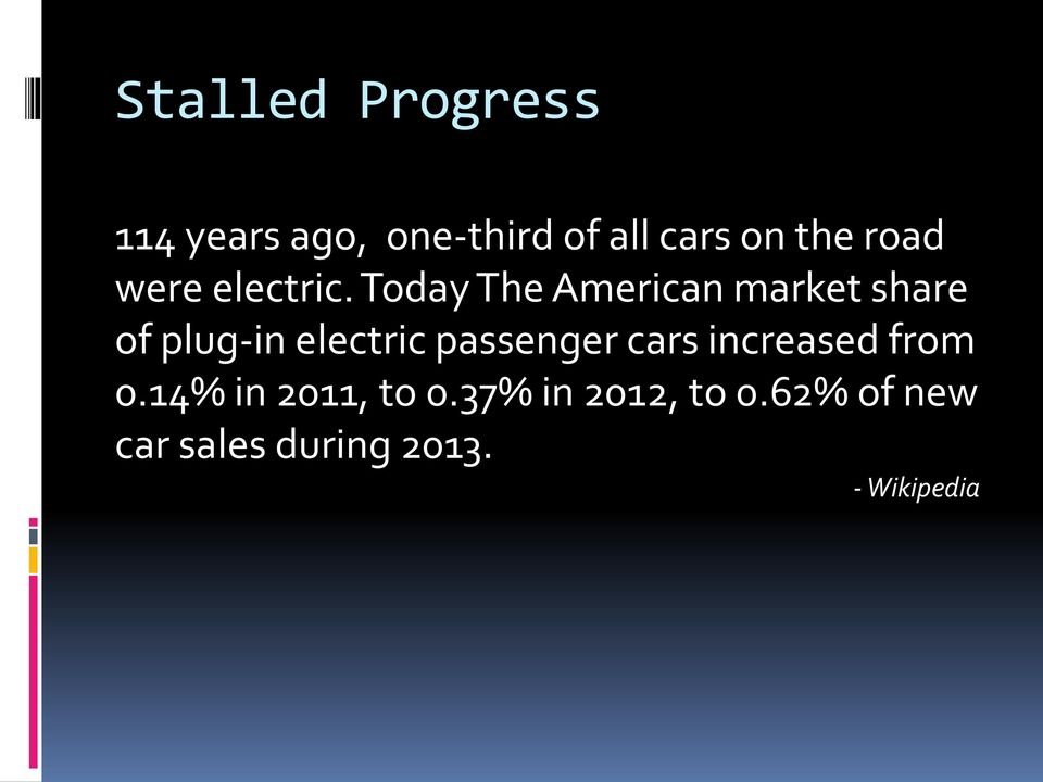 Today The American market share of plug-in electric passenger