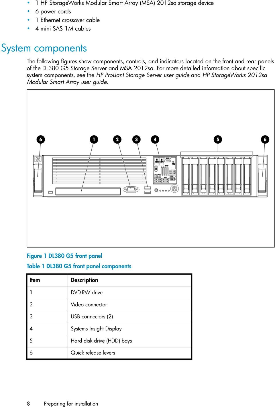 For more detailed information about specific system components, see the HP ProLiant Storage Server user guide and HP StorageWorks 2012sa Modular Smart Array user guide.