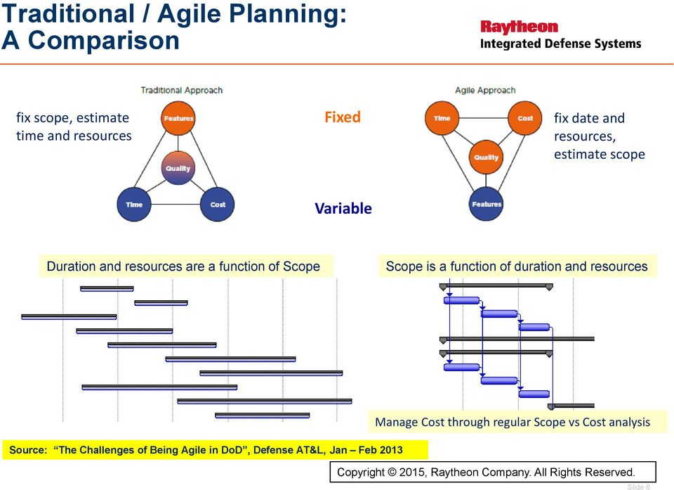 EVMS Planning and Execution for Agile Projects - PDF