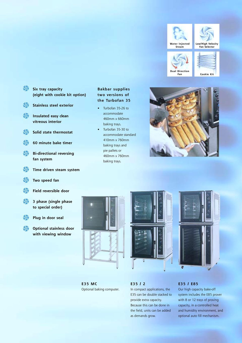 Turbofan 35-30 to accommodate standard 410mm x 760mm baking trays and pie  pallets or