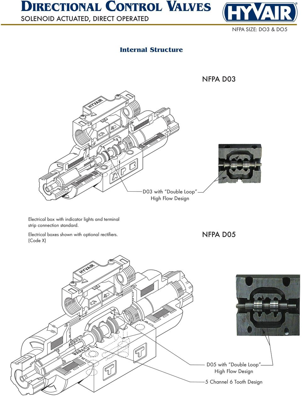 page_2 directional control valves pdf