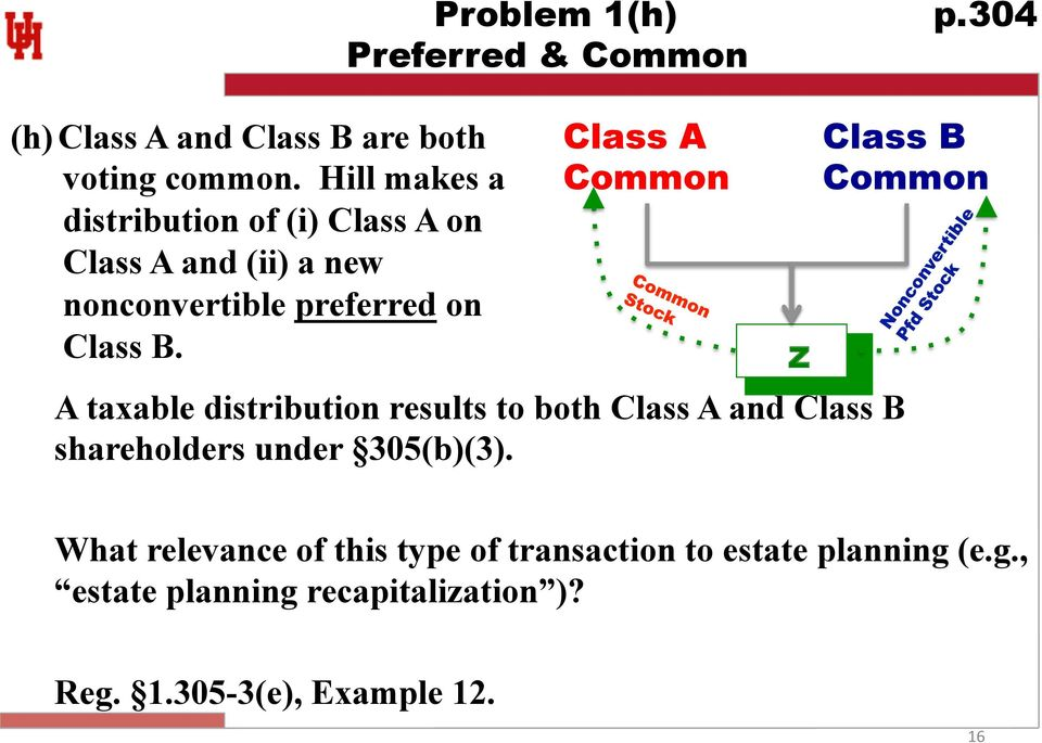 Corporate nonliquidating distributions problems with the articles