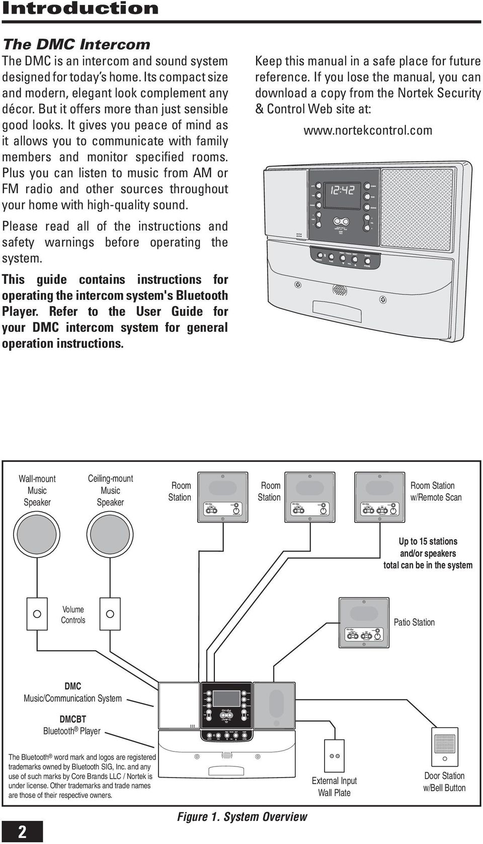 Intercom And Music System Bluetooth Player Operation User S Guide Wiring Instruction Diagram Plus You Can Listen To From Am Or Fm Radio Other Sources Throughout Your