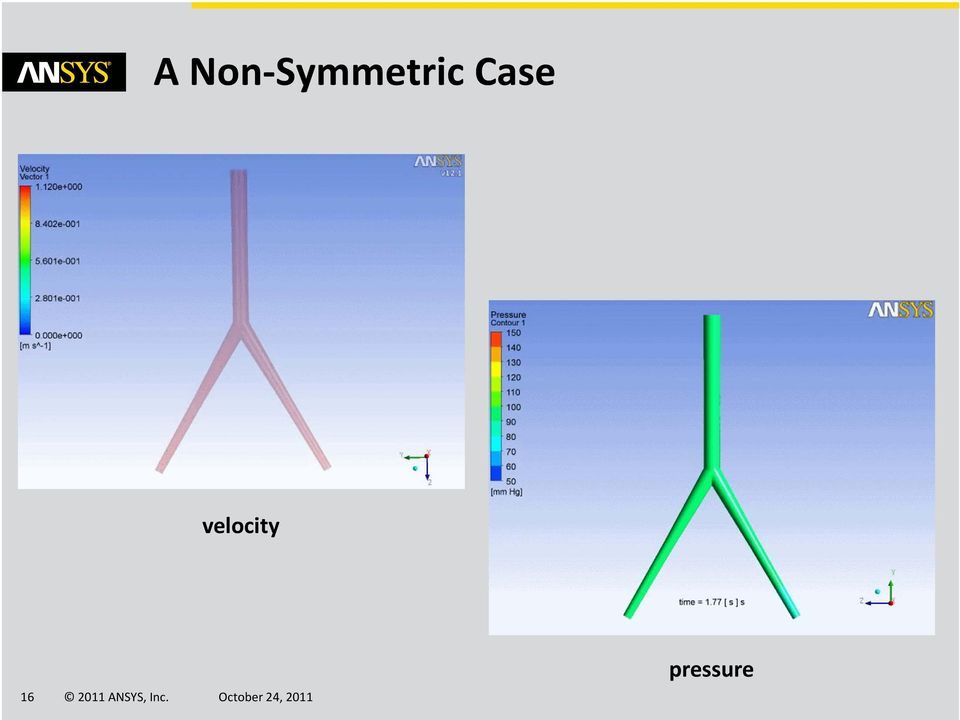 Human Body Modeling with ANSYS Software  Marc Horner, Ph D