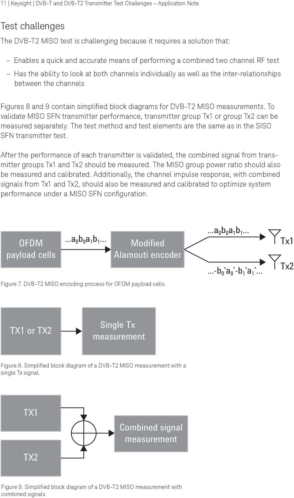 Keysight Technologies Dvb T And T2 Transmitter Test Challenges Rf Systems Block Diagram Diagrams For Miso Measurements To Validate Sfn Performance