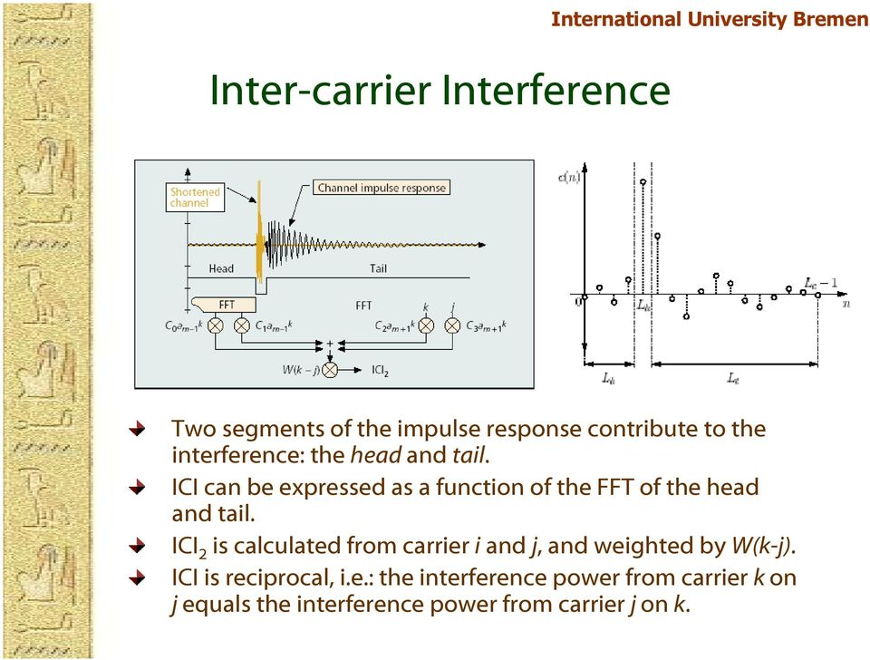 ICI can be expressed as a function of the FFT of the head and tail.