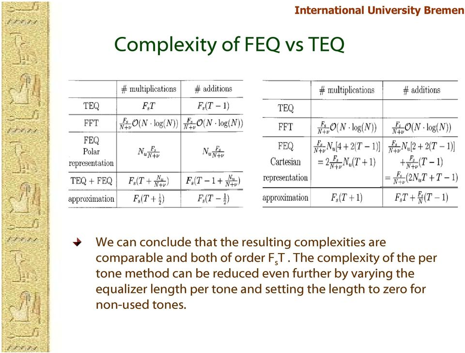 The complexity of the per tone method can be reduced even further
