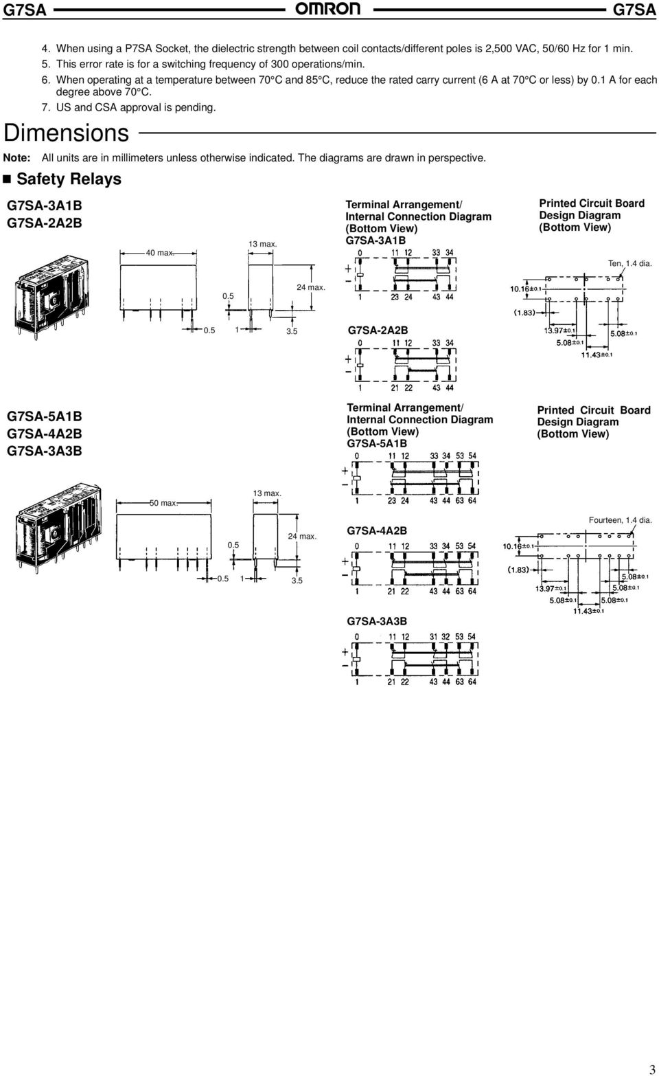 Dimensions Note: All units are in millimeters unless otherwise indicated. The diagrams are drawn in perspective. Safety Relays -3A1B -2A2B 40 max. 13 max.