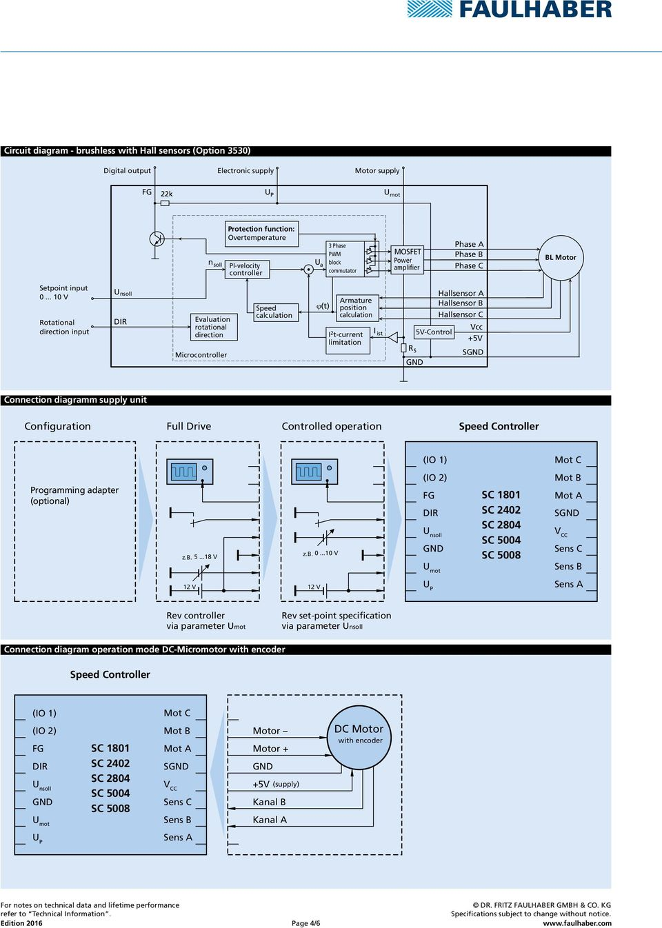 Speed Controller 4 Quadrant Pwm Configurable Via Pc Pdf Gt Motor Control Circuits A Dc Circuit 10 V Rotational Direction Input Unsoll Dir Evaluation Microcontroller Calculation 5 Connection Diagram Operation Mode Bl