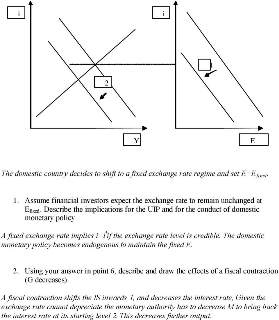 The domestic monetary policy becomes endogenous to maintain the fixed E. 2. Using your answer in point 6, describe and draw the effects of a fiscal contraction (G decreases).