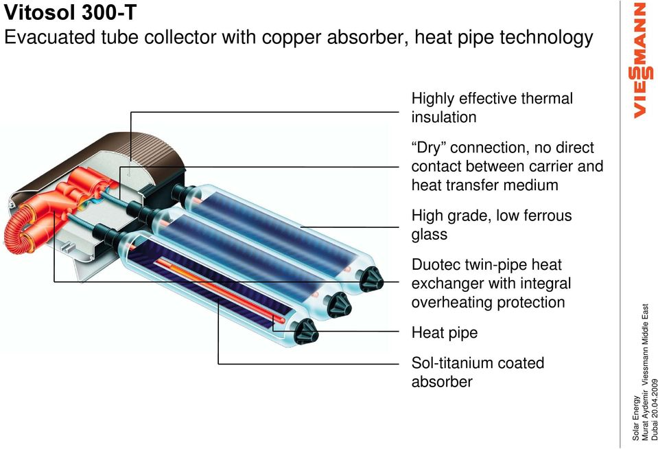 carrier and heat transfer medium High grade, low ferrous glass Duotec twin-pipe
