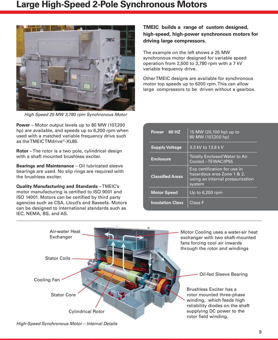 Industrial Motors Tmeic Motor Brochure Finalindd 1 3 6 0758 Am Pdf Phasemotorwindingdiagram Cutaway Besides Phase Other Designs Are Available For Synchronous Top Speeds Up To 6200 Rpm This