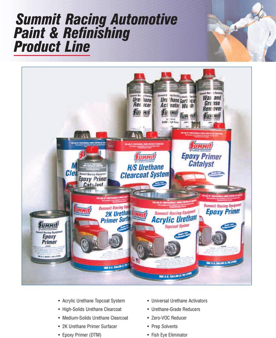 Summit Racing Equipment s Paint and Auto Refinishing System was