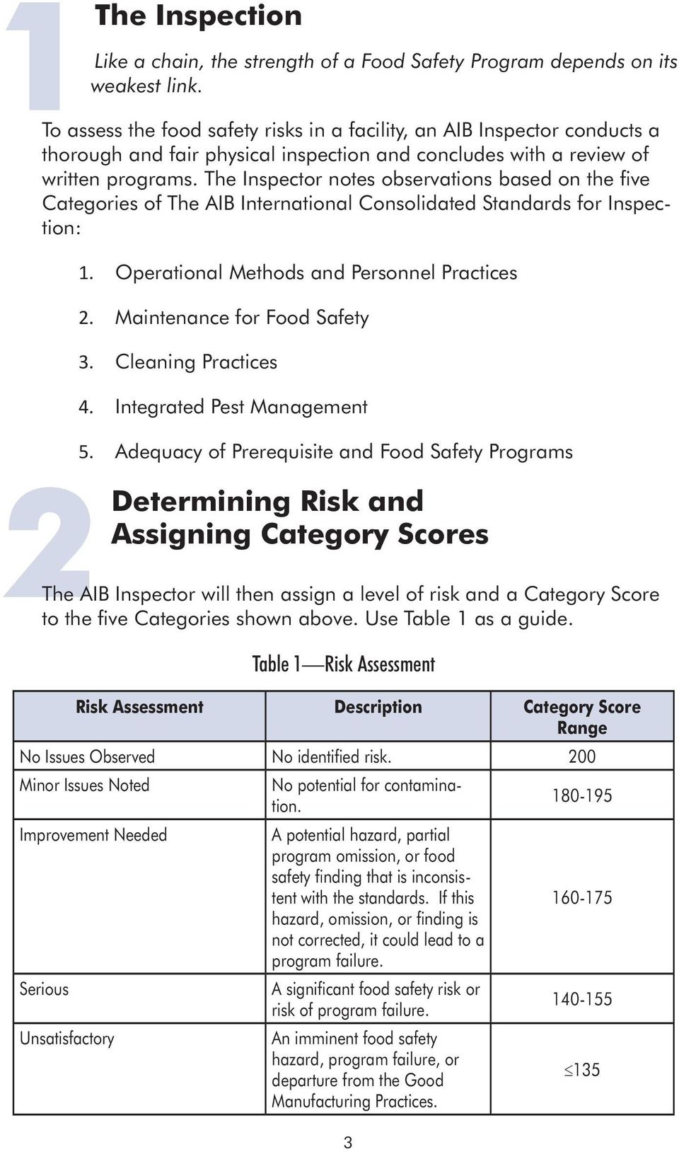 Scoring Aib Consolidated Standards For Inspection The Scoring
