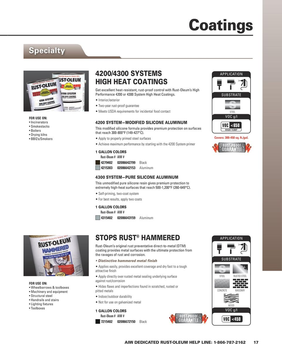 ALAMO IRON WORKS Paint & Coatings Solutions Guide - PDF