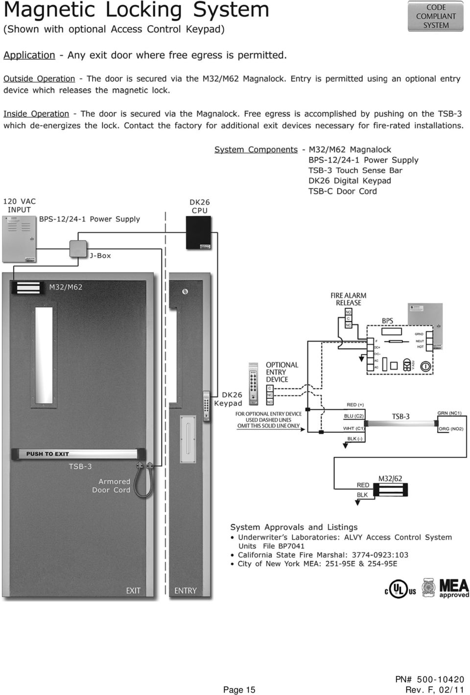 Diagram Electric Door Strike Kit On Wiring Diagram For Electric Kes on lighting diagrams, electric plug diagrams, welding diagrams, water diagrams, engineering diagrams, safety diagrams, electric transformers diagrams, electric circuit diagrams, electric generator diagrams, electric schematic diagrams, boilers diagrams, air conditioning diagrams, electric brakes diagrams, electric switch diagrams, battery diagrams, electric body, chemistry diagrams, hvac diagrams, electric drawings, electric blueprints,