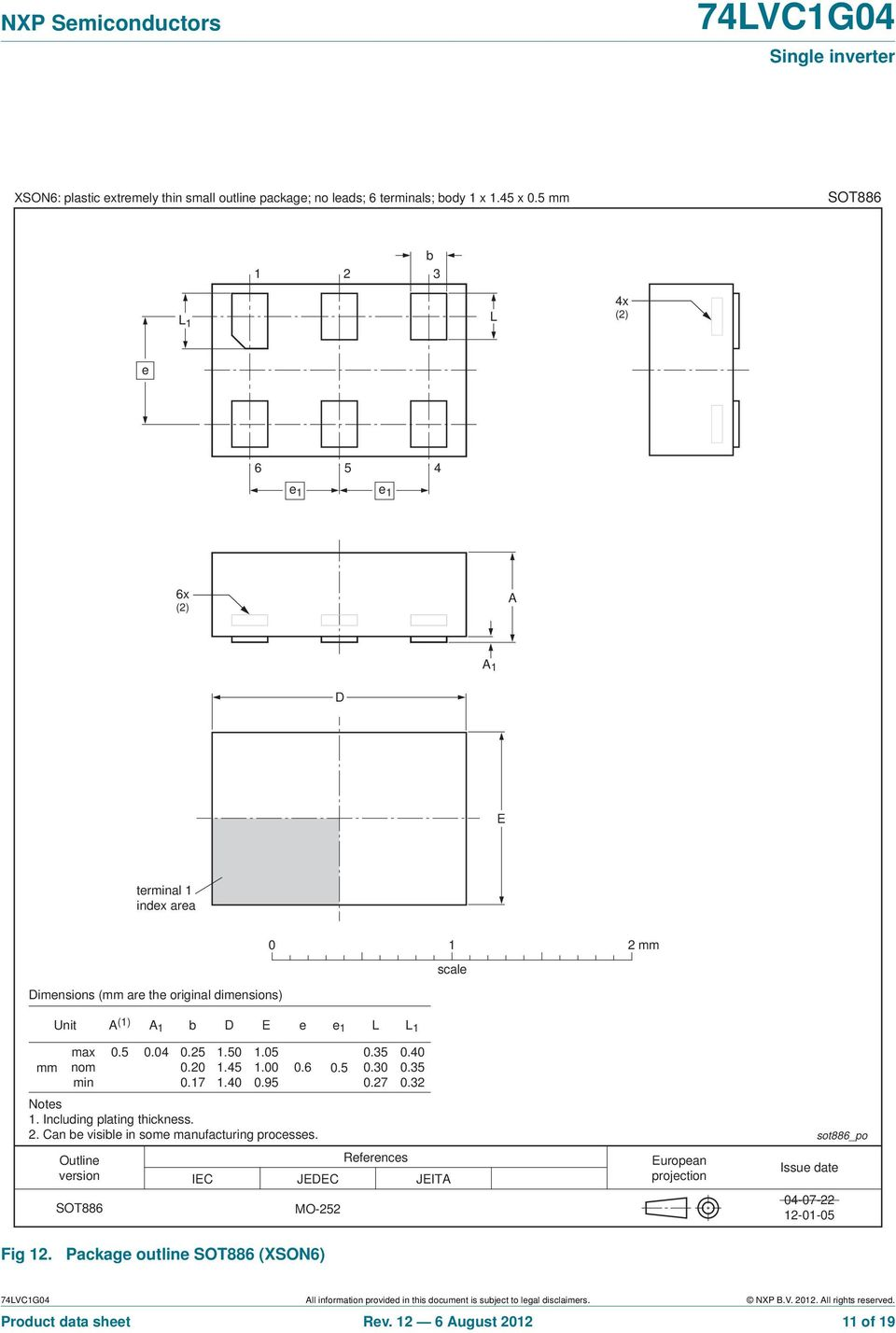 Outline version SOT886 0.5 0.04 0.25 1.50 0.20 1.45 0.17 1.40 1.05 1.00 0.95 0.6 Notes 1. Including plating thickness. 2. Can be visible in some manufacturing processes. 0.5 References IEC JEDEC JEIT MO-252 0.