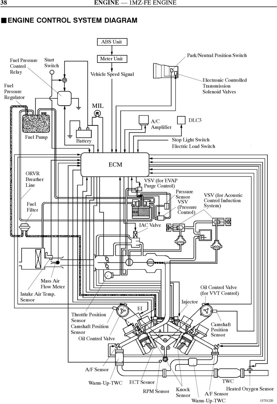 Engine Control System Pdf. For Evap Purge Control Pressure Vsv Acoustic. Wiring. 1nz Air Flow Wiring Diagram At Scoala.co