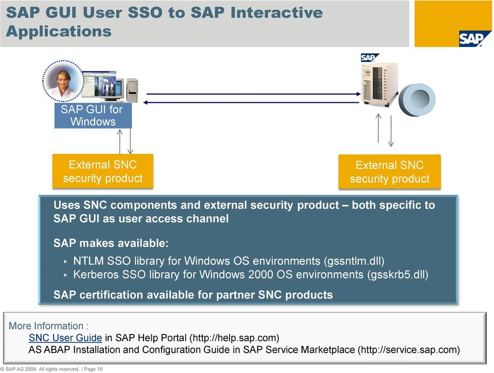 Next Generation SSO for SAP Applications with SAML 2 0  SAP
