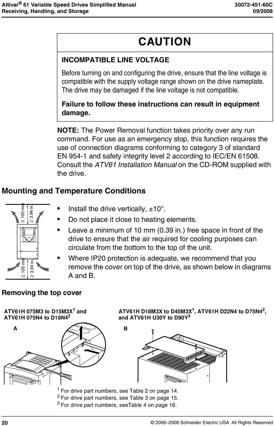 altivar 61 variable speed drives simplified manual pdfconsult the atv61 installation manual on the cd rom supplied with the drive