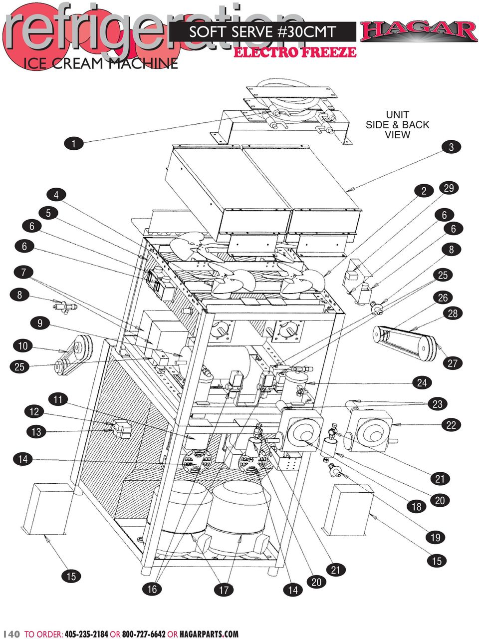 electro freeze wiring diagram wiring library Wiring a Homeline Service Panel to order 0 or