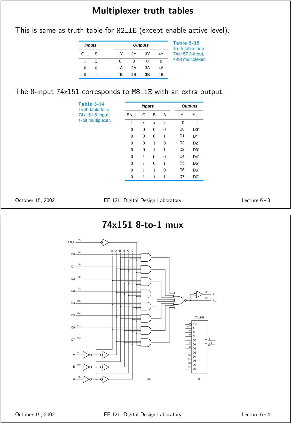 Multiplexers 74x157 Quad 2 To 1 Mux Pdf General Block Diagram Of Multiplexer Tale Truth For A X 8 Input It