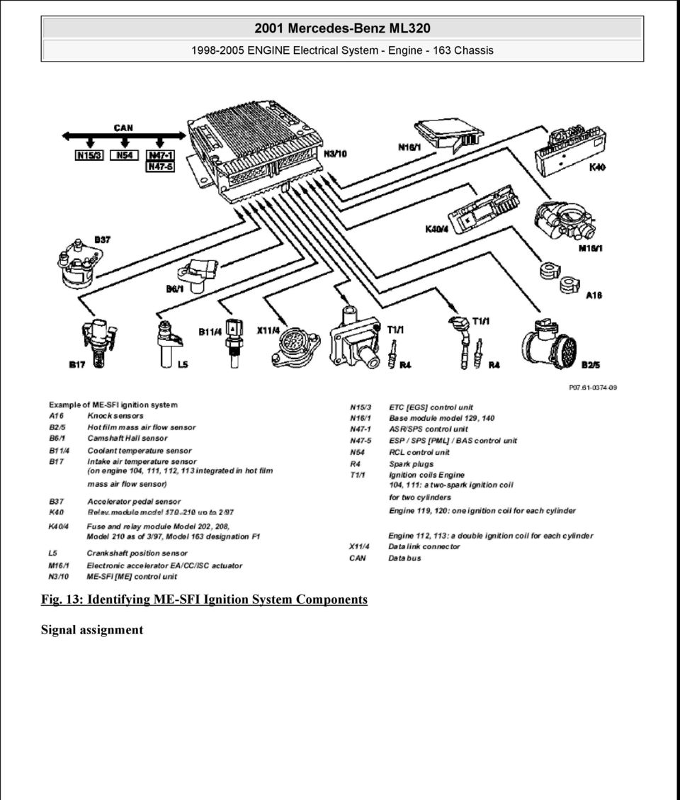 01 Ml320 Wiring Diagram Power Window Cls550 W163 2001 Mercedes Electrical Diagrams On