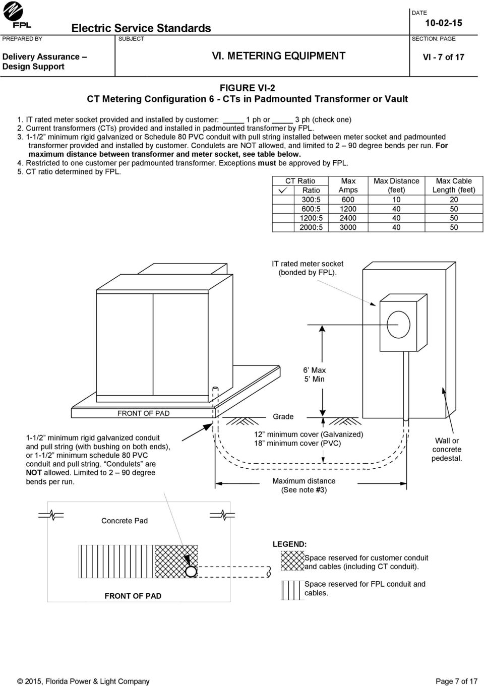 Electric Service Standards Pdf Diagram For Meter Base Wiring With Cts 1 2 Minimum Rigid Galvanized Or Schedule 80 Pvc Conduit Pull String
