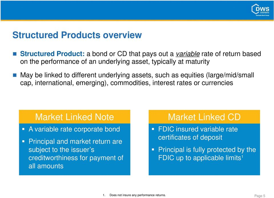 Understanding Structured Notes Cds Dws Structured Products