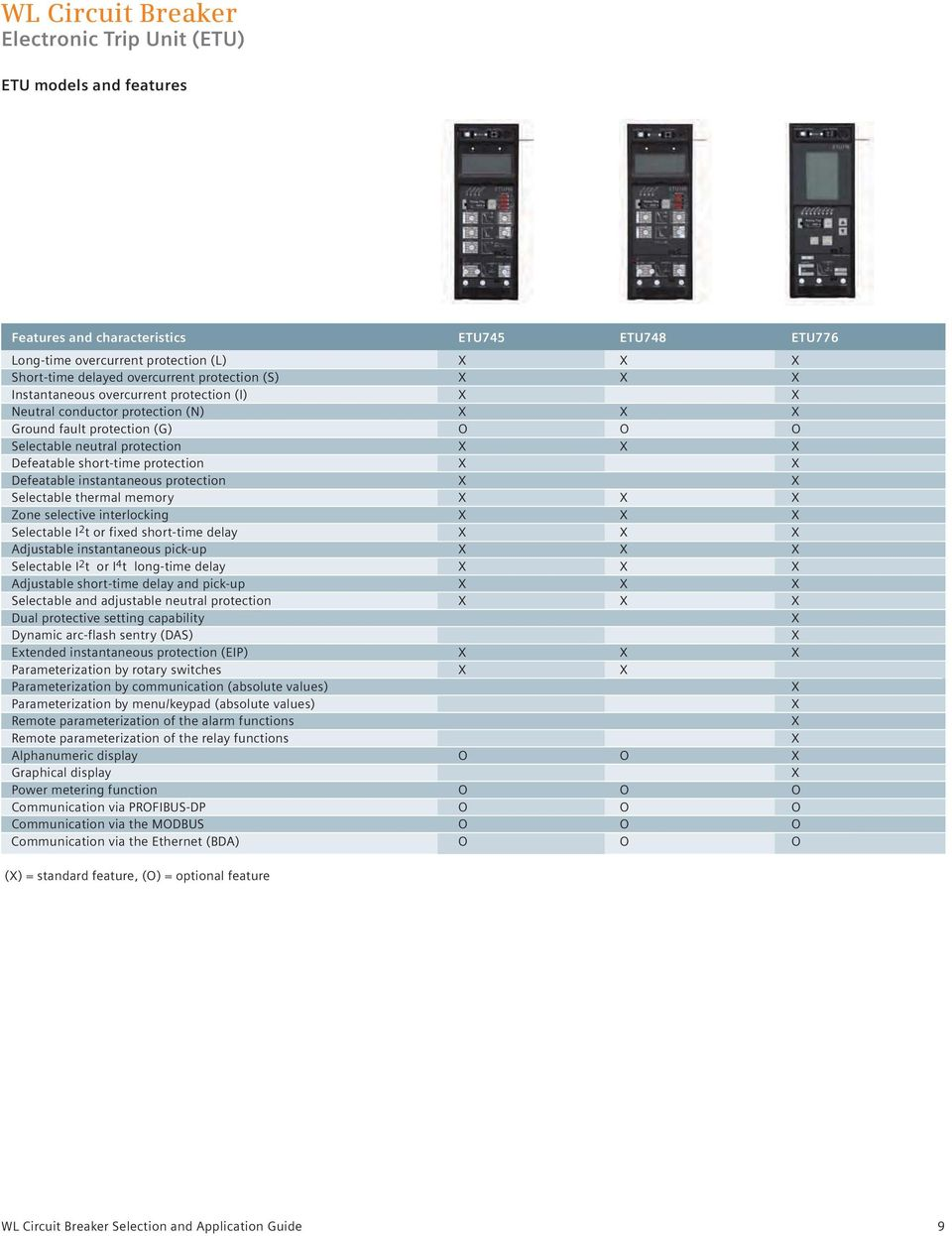 Selection and Application Guide. Low Voltage WL Circuit Breakers ...