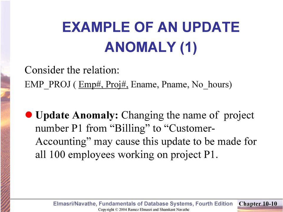 of project number P1 from Billing to Customer- Accounting may cause